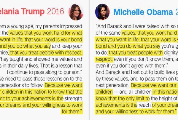 Trump Speech Comparison with Michelle Obama CNN