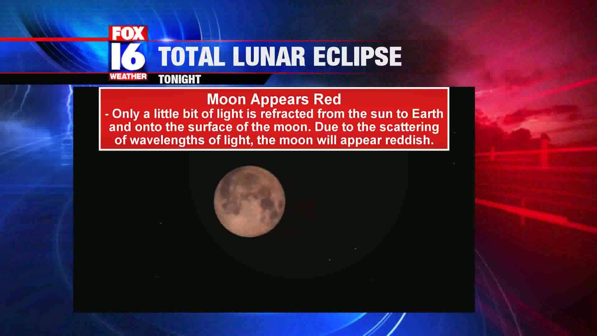2019 Total Lunar Eclipse - New