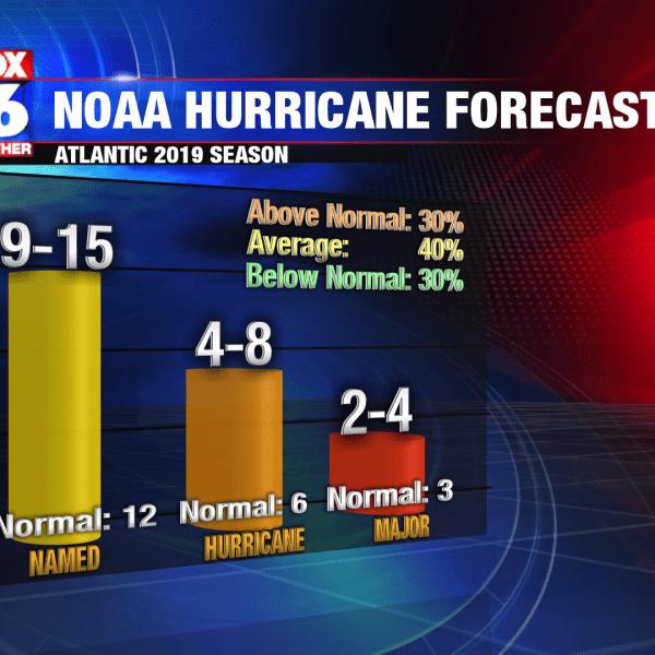 Hurricane Forecast_1559427742440.png.jpg