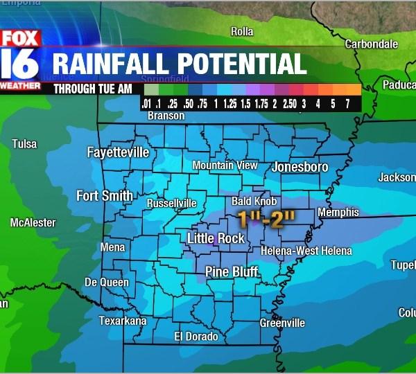 Forecast Rainfall